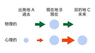 ベクトル図2.jpg