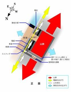 祇園祭図面1.jpg