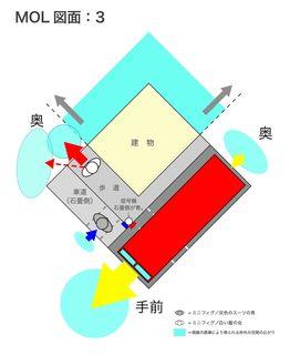 MOL図面-3b.jpg
