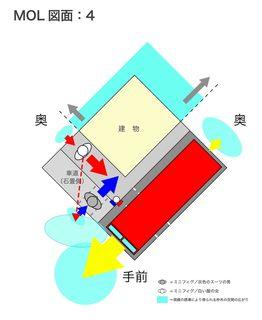MOL図面-4b.jpg